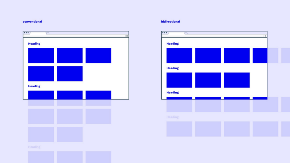 1*RVUfDYvwNgAkC7FGizS6kA Bidirectional Scrolling is here to save Responsive Design