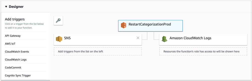 Deploying a Deep Learning pipeline with Docker on AWS – mc ai