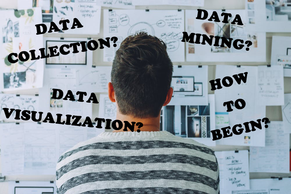 Data Analysis Practice Guide: How to Begin?