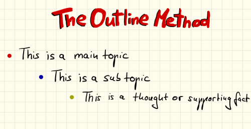 The Outline method