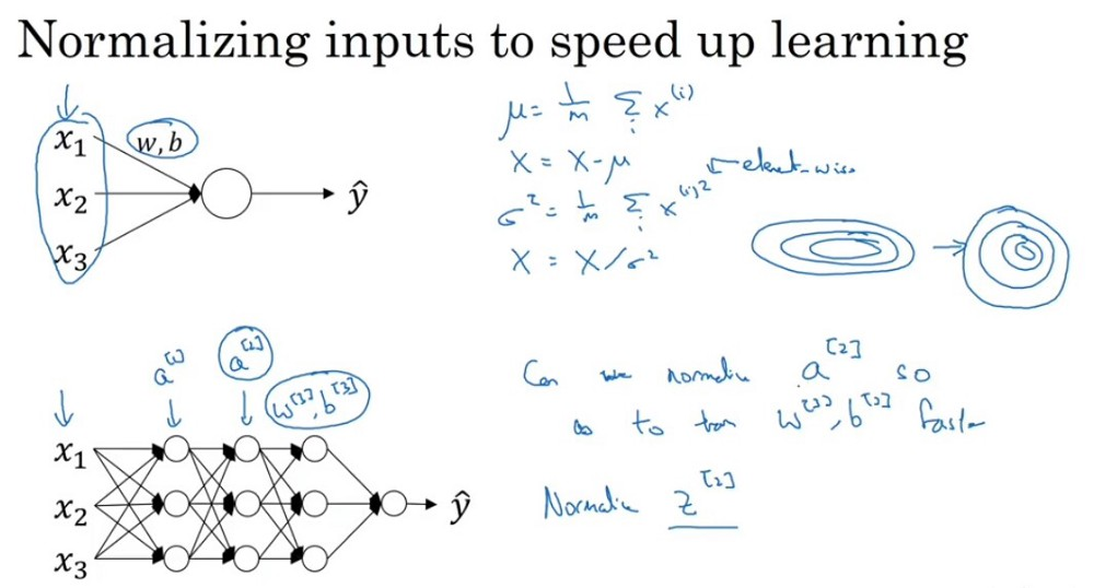 DL) Hyperparameters Tuning for Neural Network – mc ai