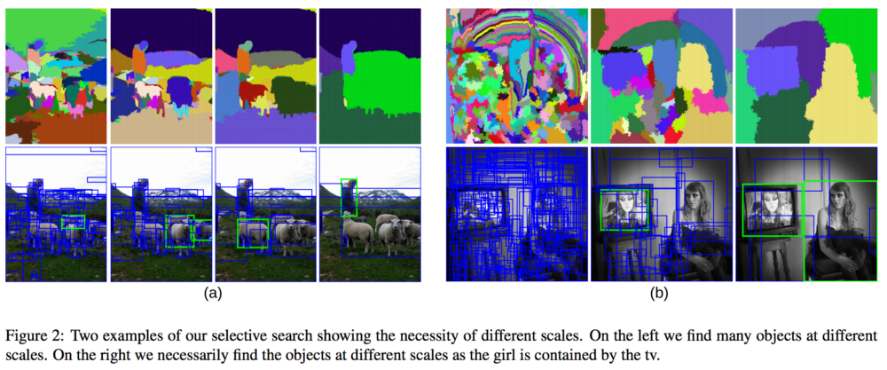 A Brief History of CNNs in Image Segmentation: From R-CNN to Mask R