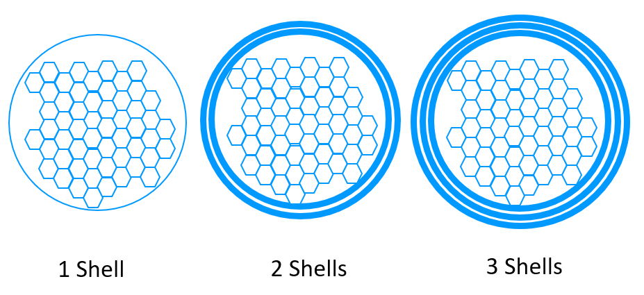 Object Shells: Strength of the prints