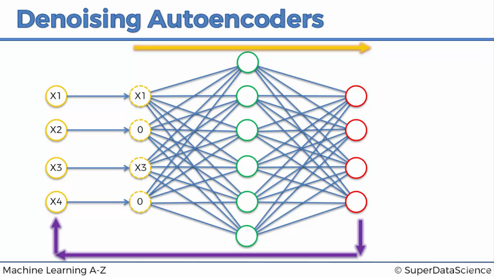 Autoencoders with PyTorch – mc ai