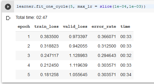 Transfer Learning And How To Write Your First Classifier – mc ai