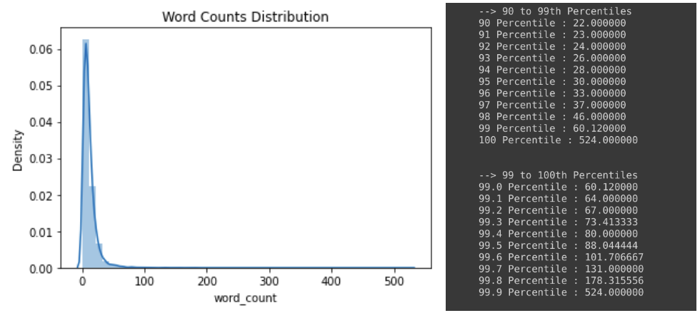 length of description    Classifying Sexual Harassment stories