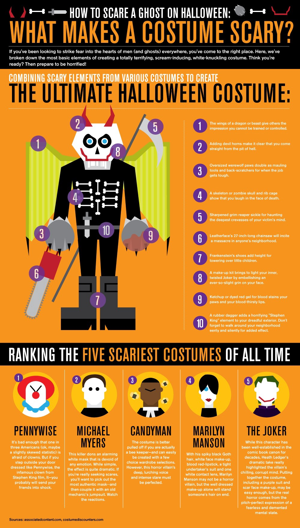 Halloween: do not play with death