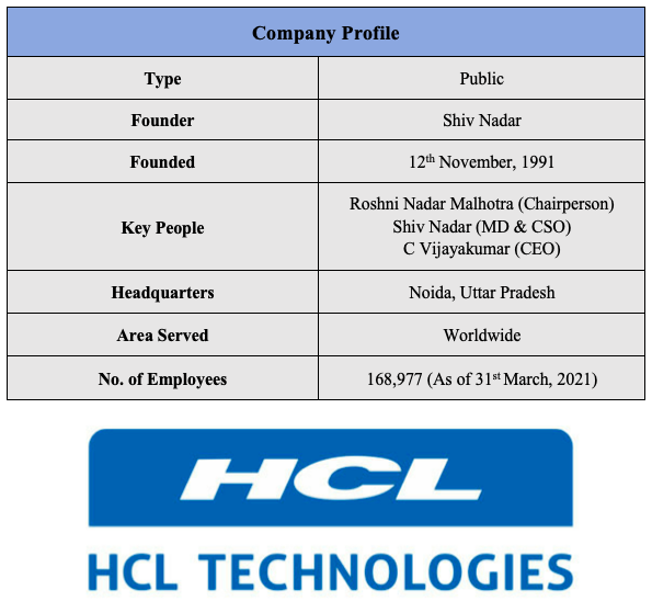 hcl company info top it stock
