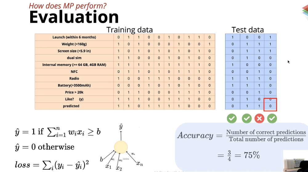 checking mp model performance evaluation in machine learning