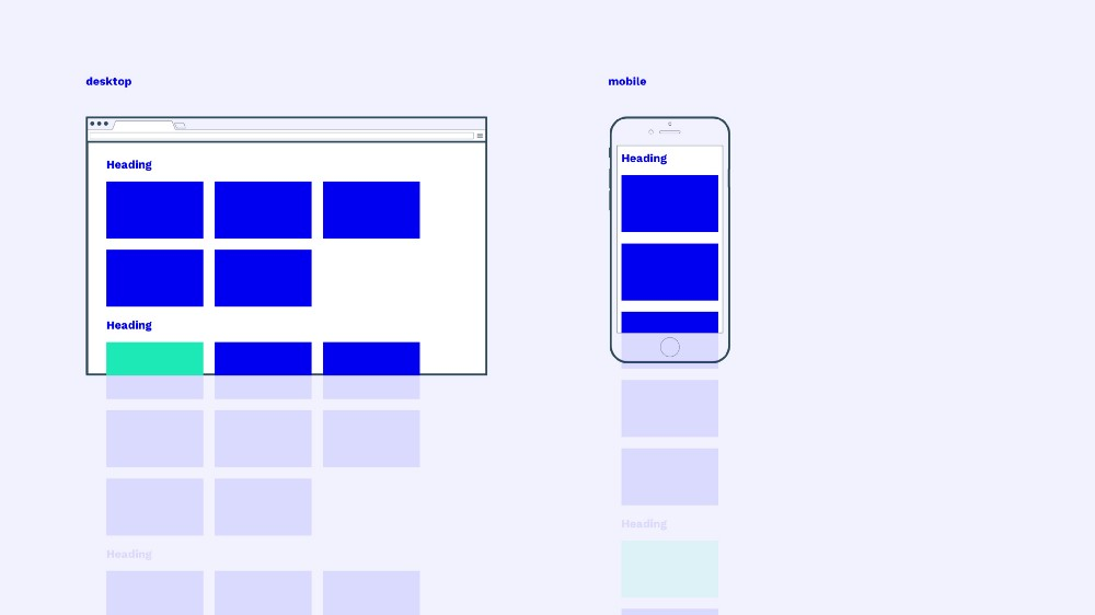1*fflhJXiEhHCbKKgIyvvDbQ Bidirectional Scrolling is here to save Responsive Design