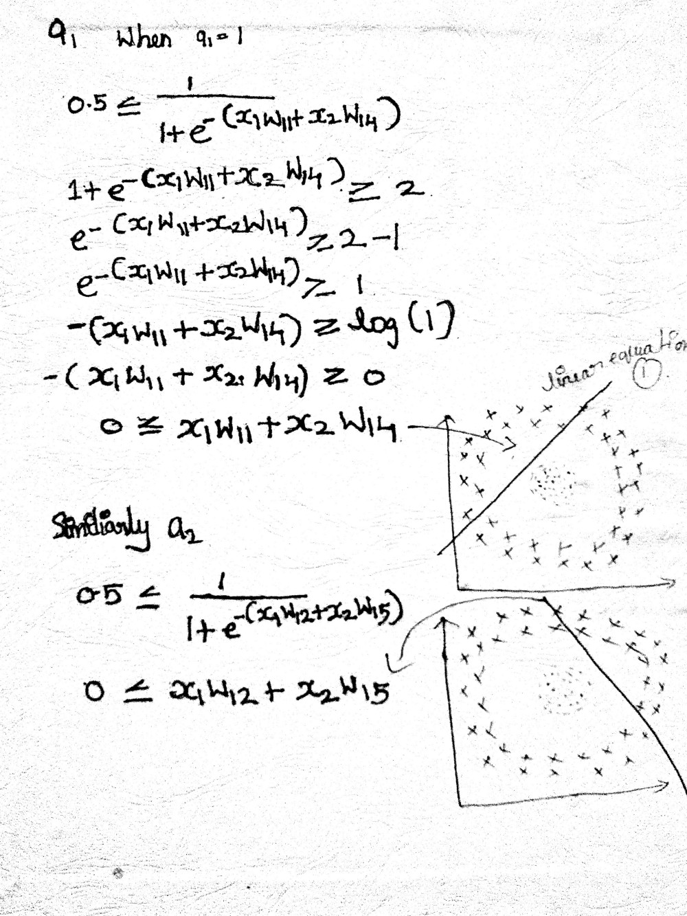 role of activation function in neural network