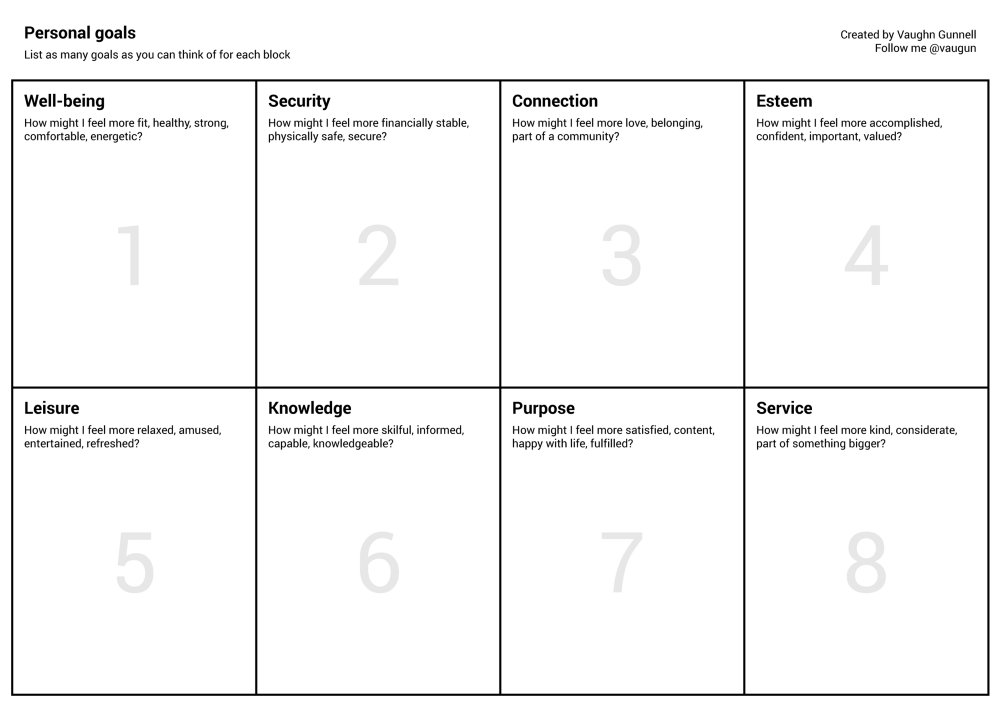 Collection of Step 8 Aa Worksheet Sharebrowse – Step 8 Worksheet