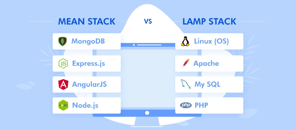 LAMP Stack or MEAN Stack — Which One to Choose For Your Next