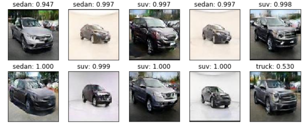Adversarial Networks for Car Image Generation – mc ai