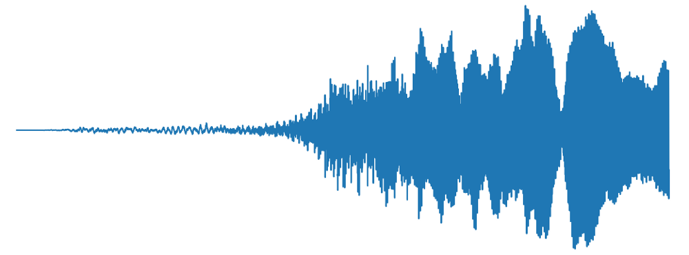 Audio Data Augmentation – mc ai