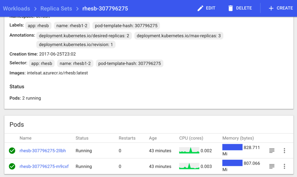 Deploying Red Hat JBoss Fuse Using Azure Container Service and Kubernetes