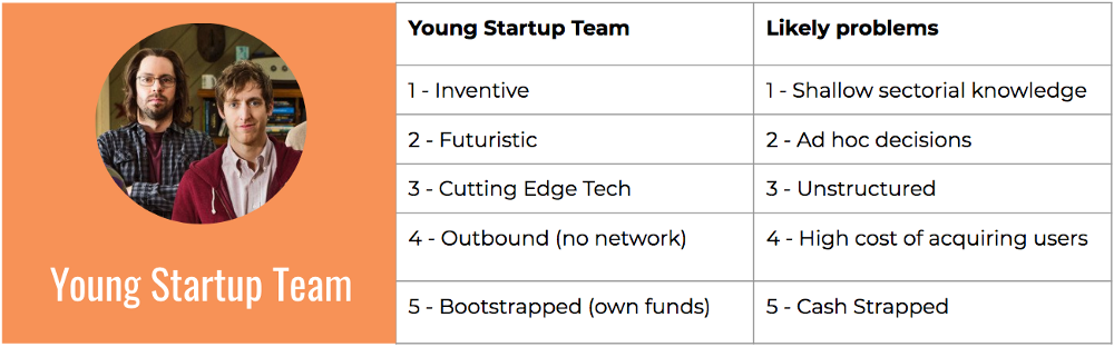 Why Senior Managers Make Great Founders and How They Can Improve - The Young Startup Team
