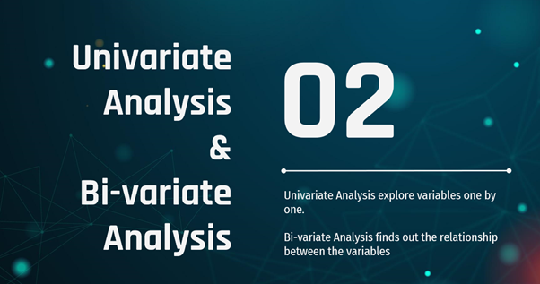Exploratory Analysis univariate and bivariate