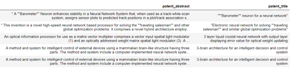 Patent Abstract Data