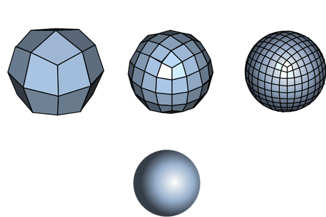 Tessellated model of a sphere