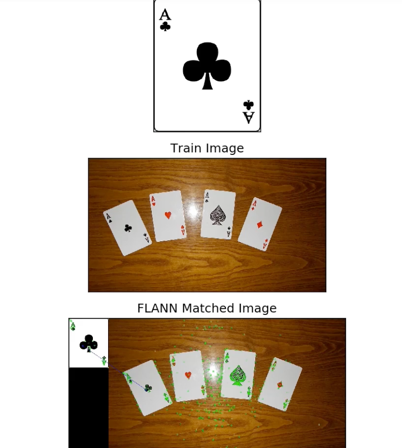 Practical OpenCV 3 Image Processing with Python – mc ai