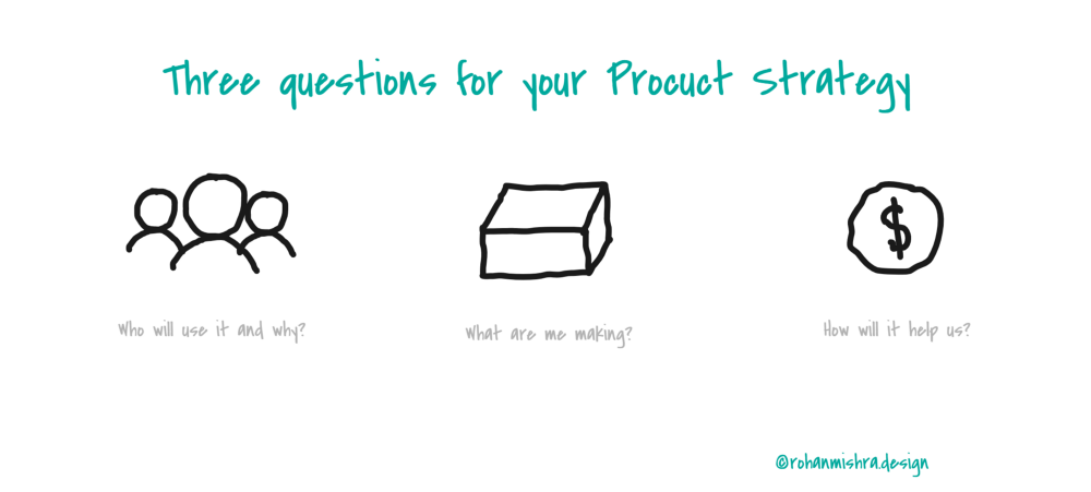 Question your Product Strategy