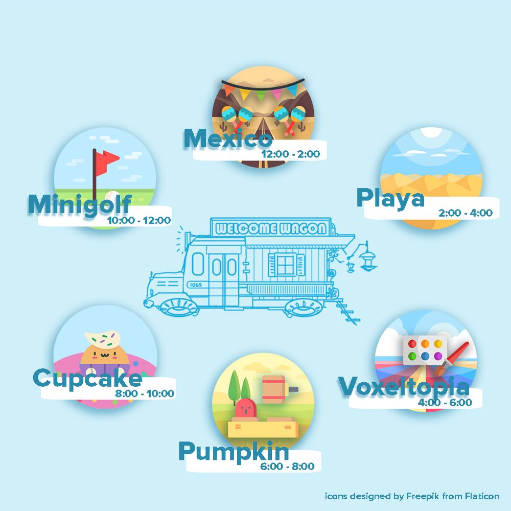 Different 3D domains to explore in High Fidelity's open source platform, like Mexico, Minigolf, Playa, and more.