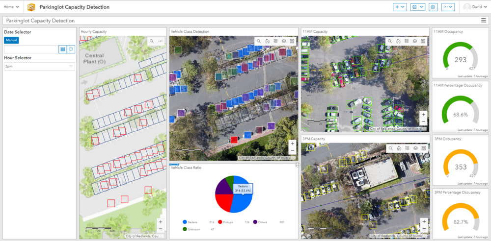 Parking Lot Vehicle Detection Using Deep Learning – mc ai