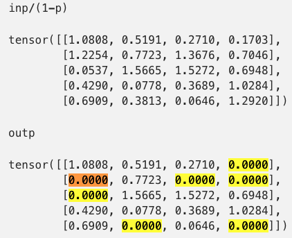 Scaling in Neural Network Dropout Layers (with Pytorch code example
