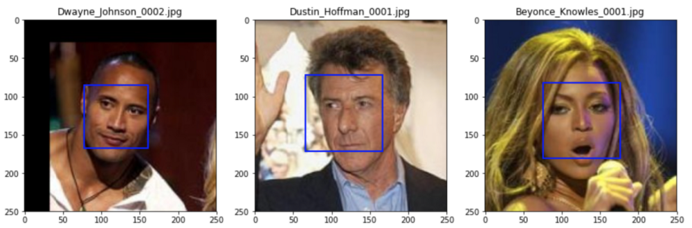 Face detection with Python and dlib – mc ai