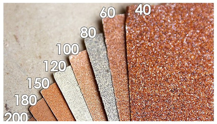 Sanding Papers of different grits (Image Courtesy: Sandpaper and its various hardness indices by Instructables Licensed under CC BY-SA 4.0)