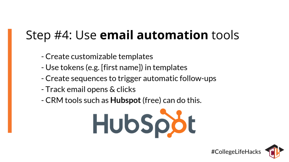 Growth Hacking Automation using Hubspot