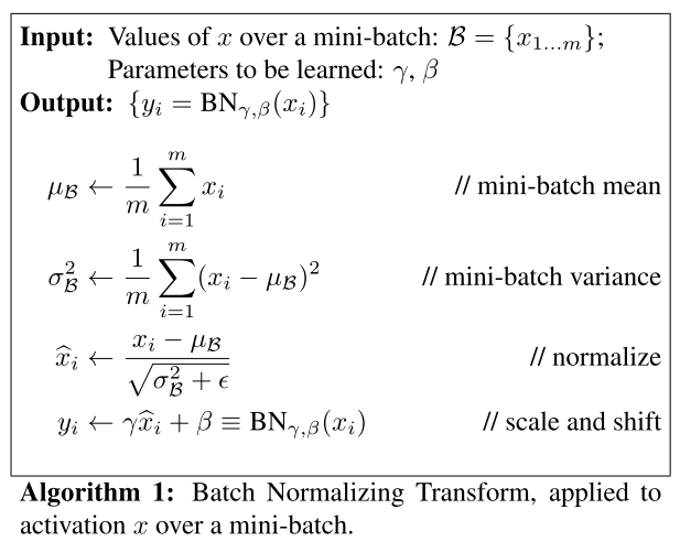 Batch Norm and Transfer Learning — whats going on? – mc ai