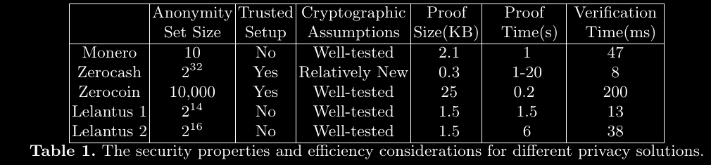 technology:cryptography