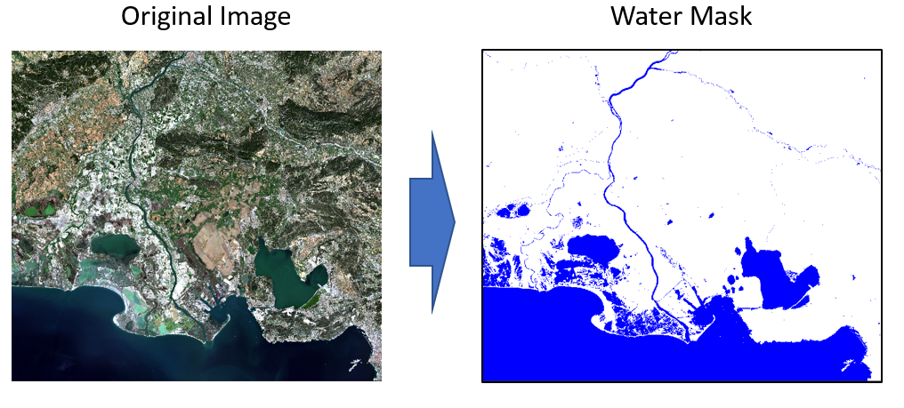 Water Detection in High Resolution Satellite Images using the waterdetect python package