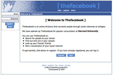The Evolution of Facebook From a Social Network to a