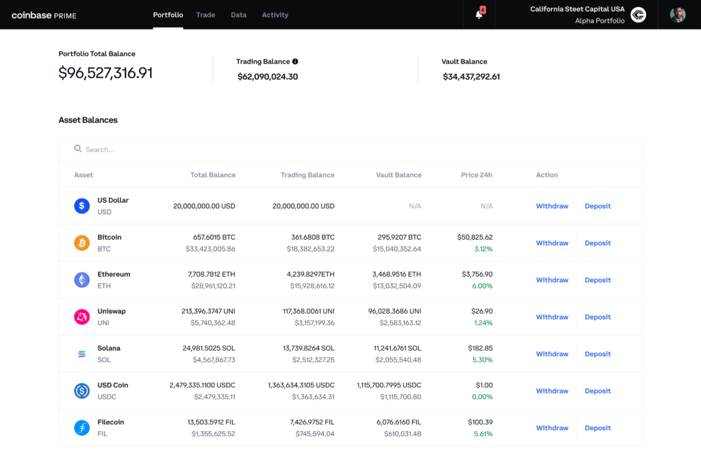 Coinbase Prime is launching with updated capabilities