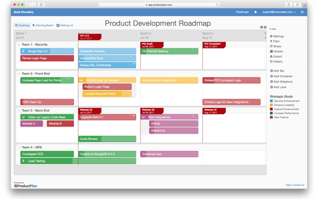 Technology Management Image: Best Product Roadmap Tools