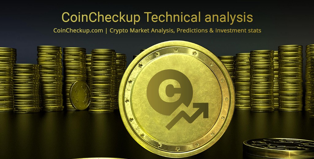 CoinCheckup Technical Analysis