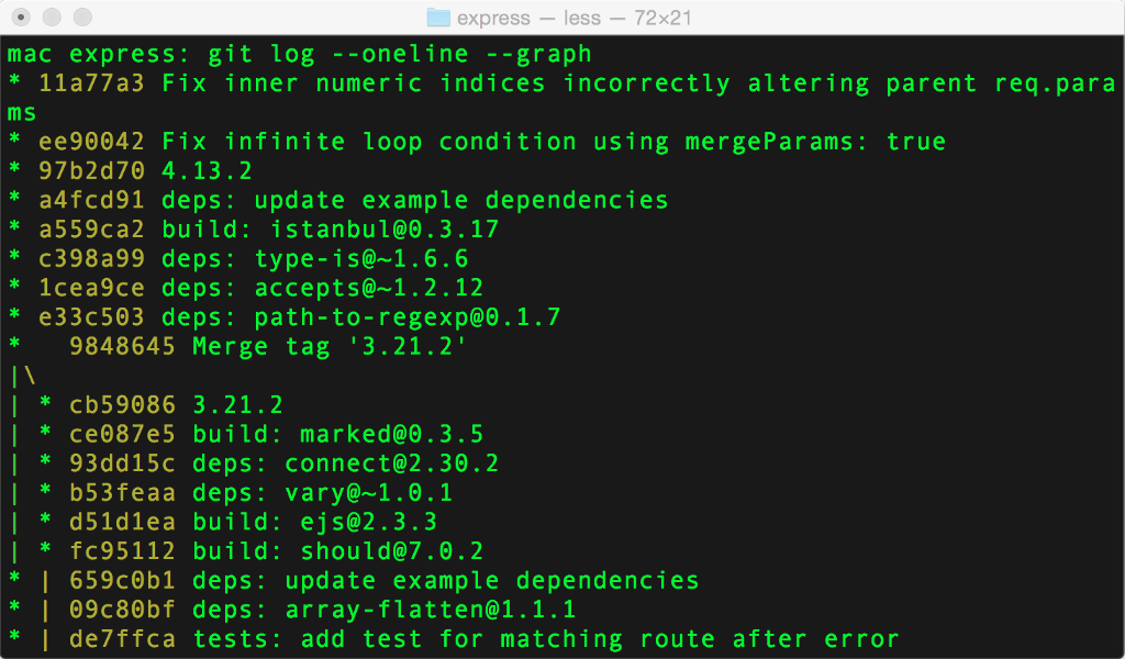 /19-tips-for-everyday-git-use-fcc1413f39f5 feature image