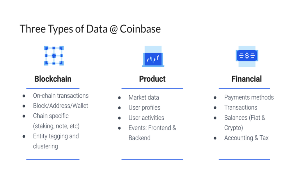 The journey to Data 3.0Cryptocurrency Trading Signals, Strategies & Templates | DexStrats