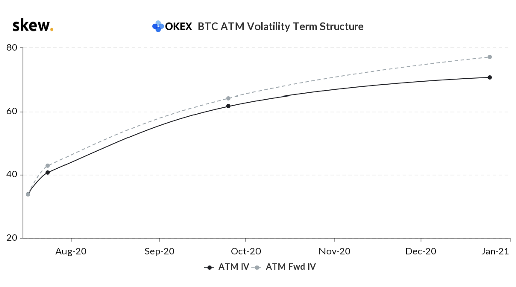 Altcoins Bounce Back as Bitcoin's Quiet Summer Continues—Crypto MarketDaily