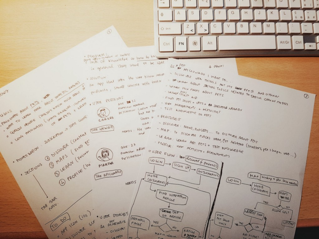 A picture of the notes I took in the design phase