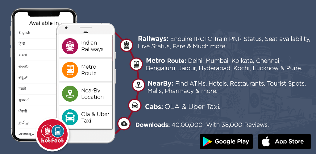 irctc-app. Indian Railways is one of the most trusted modes of traveling  across India. As per reports collected, it is seen that almost 24 million  ...