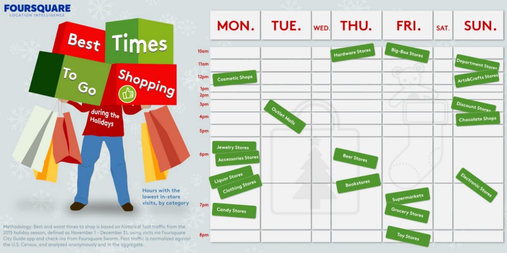 Best times to go shopping during the holidays