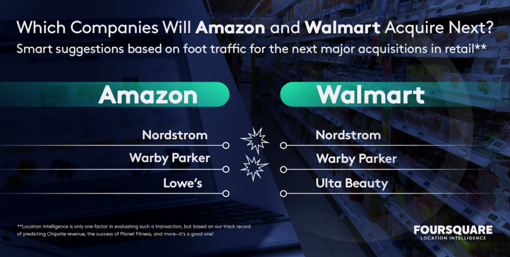 suggestions for which companies Amazon and Walmart will acquire next