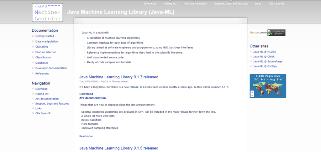 Best Machine Learning Libraries For Java Development | Bitcoin Insider