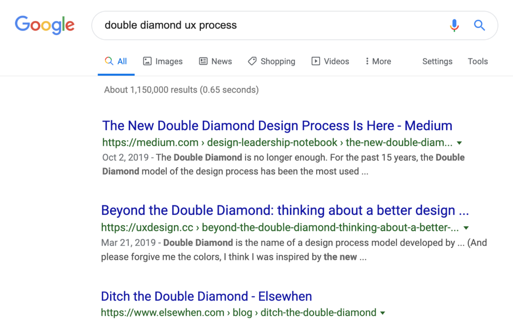 """Screenshot from the Google page results for """"Double diamond UX process"""" to illustrate how saturated this topic can be."""