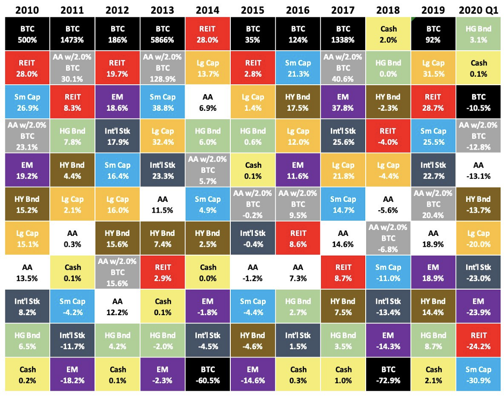 May Market Outlook