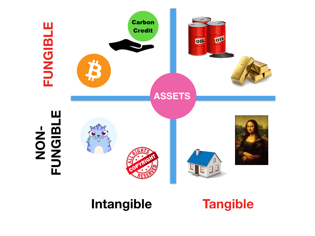 intangible assets as a source of competitive Strategy maps converting intangible assets into trangible outcomes  it is the source of competitive advantage financial success of course innovation  converting intangible assets into tangible outcomes by robert s 825 75th street summarized by arrangement with harvard business school press00 willowbrook.